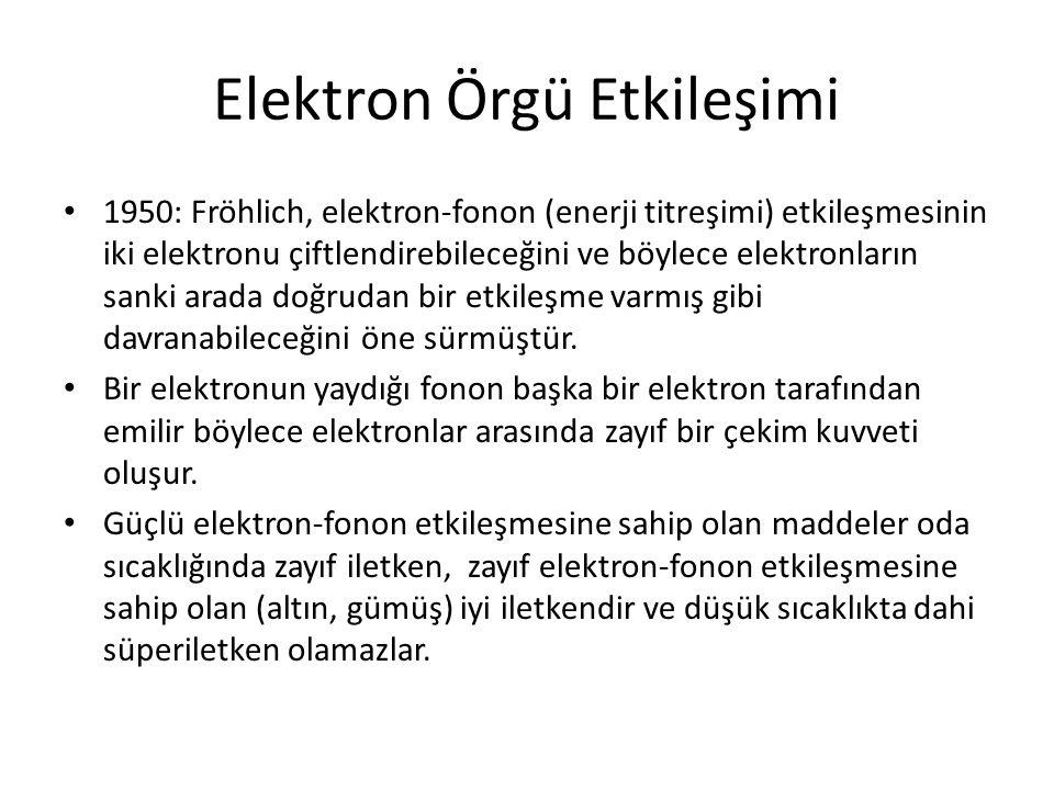 Elektron Örgü Etkileşimi 1950: Fröhlich, elektron-fonon (enerji titreşimi) etkileşmesinin iki elektronu çiftlendirebileceğini ve böylece elektronların sanki arada doğrudan bir etkileşme varmış gibi davranabileceğini öne sürmüştür.