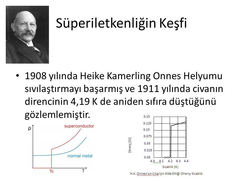 Süperiletkenliğin Keşfi 1908 yılında Heike Kamerling Onnes Helyumu sıvılaştırmayı başarmış ve 1911 yılında civanın direncinin 4,19 K de aniden sıfıra düştüğünü gözlemlemiştir.