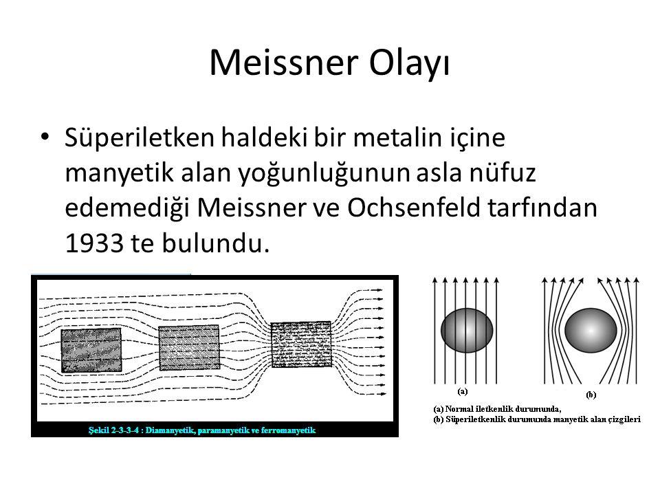 Meissner Olayı Süperiletken haldeki bir metalin içine manyetik alan yoğunluğunun asla nüfuz edemediği Meissner ve Ochsenfeld tarfından 1933 te bulundu.