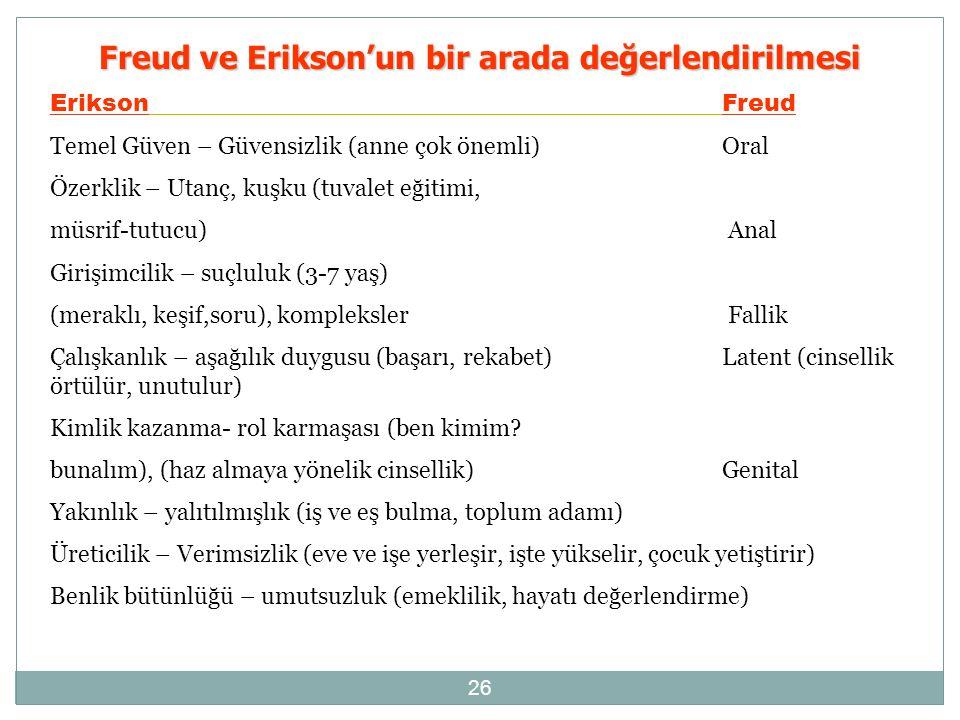 26 Freud ve Erikson'un bir arada değerlendirilmesi EriksonFreud Temel Güven – Güvensizlik (anne çok önemli)Oral Özerklik – Utanç, kuşku (tuvalet eğiti