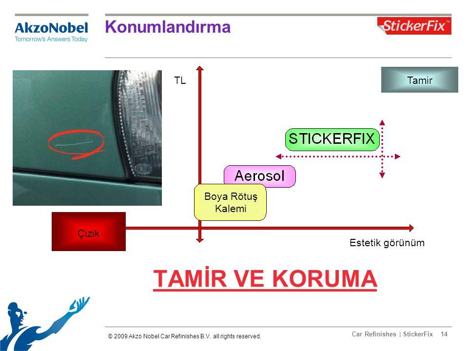 Car Refinishes | StickerFix14 Konumlandırma TAMİR VE KORUMA © 2009 Akzo Nobel Car Refinishes B.V.