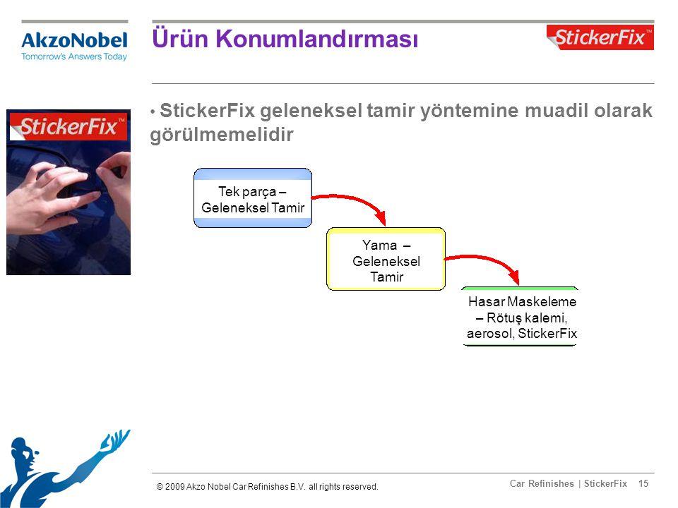 Car Refinishes | StickerFix15 S T A G E 3/4 StickerFix geleneksel tamir yöntemine muadil olarak görülmemelidir Ürün Konumlandırması © 2009 Akzo Nobel Car Refinishes B.V.