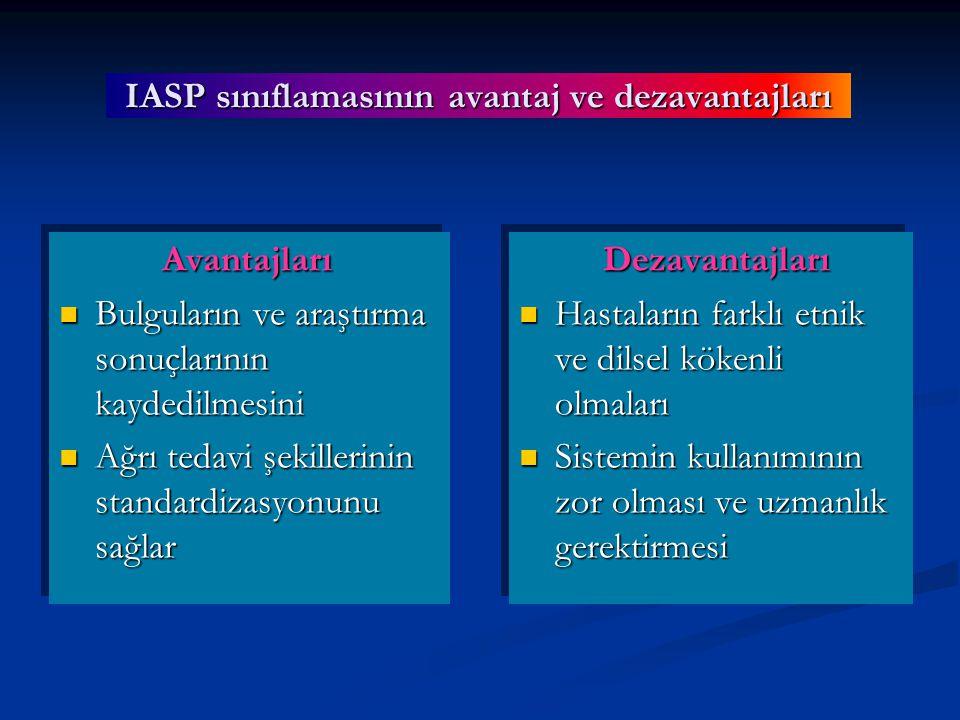 IASP sınıflamasının avantaj ve dezavantajları Avantajları Avantajları Bulguların ve araştırma sonuçlarının kaydedilmesini Bulguların ve araştırma sonuçlarının kaydedilmesini Ağrı tedavi şekillerinin standardizasyonunu sağlar Ağrı tedavi şekillerinin standardizasyonunu sağlar Avantajları Avantajları Bulguların ve araştırma sonuçlarının kaydedilmesini Bulguların ve araştırma sonuçlarının kaydedilmesini Ağrı tedavi şekillerinin standardizasyonunu sağlar Ağrı tedavi şekillerinin standardizasyonunu sağlar Dezavantajları Hastaların farklı etnik ve dilsel kökenli olmaları Sistemin kullanımının zor olması ve uzmanlık gerektirmesi Dezavantajları Hastaların farklı etnik ve dilsel kökenli olmaları Sistemin kullanımının zor olması ve uzmanlık gerektirmesi