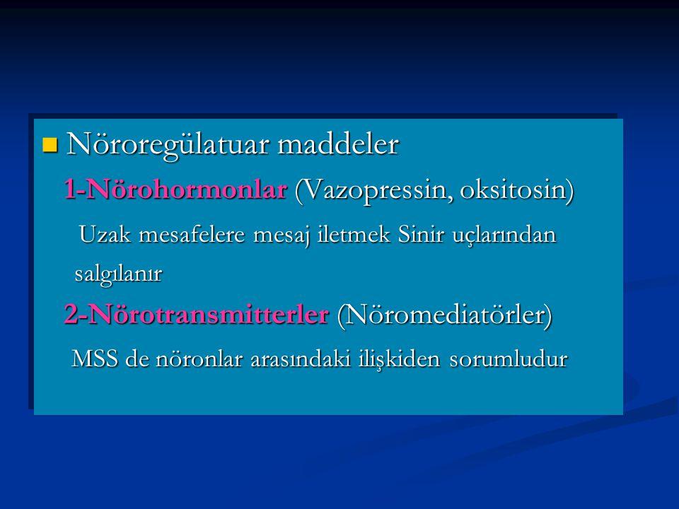 Nöroregülatuar maddeler Nöroregülatuar maddeler 1-Nörohormonlar (Vazopressin, oksitosin) 1-Nörohormonlar (Vazopressin, oksitosin) Uzak mesafelere mesaj iletmek Sinir uçlarından Uzak mesafelere mesaj iletmek Sinir uçlarından salgılanır salgılanır 2-Nörotransmitterler (Nöromediatörler) 2-Nörotransmitterler (Nöromediatörler) MSS de nöronlar arasındaki ilişkiden sorumludur MSS de nöronlar arasındaki ilişkiden sorumludur Nöroregülatuar maddeler Nöroregülatuar maddeler 1-Nörohormonlar (Vazopressin, oksitosin) 1-Nörohormonlar (Vazopressin, oksitosin) Uzak mesafelere mesaj iletmek Sinir uçlarından Uzak mesafelere mesaj iletmek Sinir uçlarından salgılanır salgılanır 2-Nörotransmitterler (Nöromediatörler) 2-Nörotransmitterler (Nöromediatörler) MSS de nöronlar arasındaki ilişkiden sorumludur MSS de nöronlar arasındaki ilişkiden sorumludur