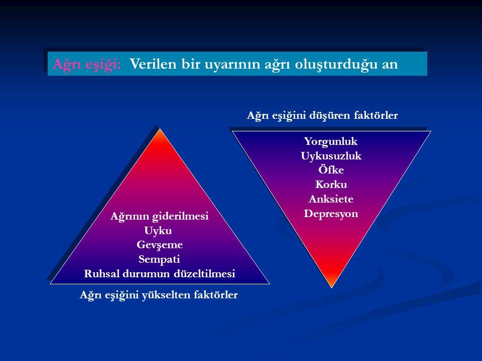 Akut ağrı 1-Değerlendirme ve reçete yazma daha az zaman alır 2-Ağrı yararlı bir sinyaldir 3-Anksiyete ile birliktedir 4-Kısa süre ilaç kullanılır 5-Bireysel bir sorundur 6-İlaçtan tedavi başarısı beklenir 7-İlaç ile hedefe ulaşılır Akut ağrı 1-Değerlendirme ve reçete yazma daha az zaman alır 2-Ağrı yararlı bir sinyaldir 3-Anksiyete ile birliktedir 4-Kısa süre ilaç kullanılır 5-Bireysel bir sorundur 6-İlaçtan tedavi başarısı beklenir 7-İlaç ile hedefe ulaşılır Kronik ağrı 1-Daha çok zaman alır 2-Davranış ve yaşam şeklini etkiler 3-Panik ve korku vardır 4-Uzun süre ilaç kullanımı gerekir 5-Başkalarını da etkiler 6-İlaçla tedavi başarısı daha azdır Kronik ağrı 1-Daha çok zaman alır 2-Davranış ve yaşam şeklini etkiler 3-Panik ve korku vardır 4-Uzun süre ilaç kullanımı gerekir 5-Başkalarını da etkiler 6-İlaçla tedavi başarısı daha azdır Akut ve kronik ağrı arasındaki farklar