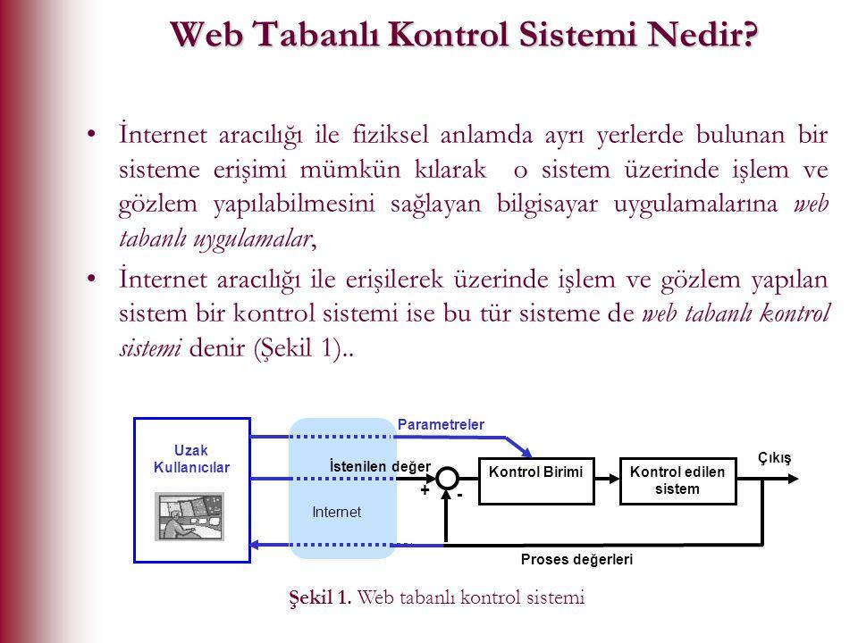 Web Tabanlı Kontrol Sistemi Nedir? İnternet aracılığı ile fiziksel anlamda ayrı yerlerde bulunan bir sisteme erişimi mümkün kılarak o sistem üzerinde