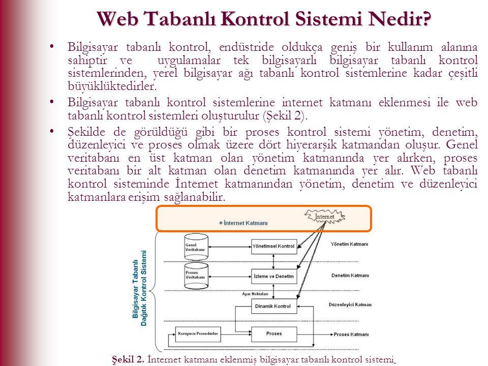 Bilgisayar tabanlı kontrol, endüstride oldukça geniş bir kullanım alanına sahiptir ve uygulamalar tek bilgisayarlı bilgisayar tabanlı kontrol sistemle
