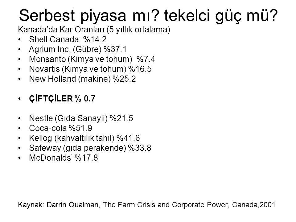 Serbest piyasa mı? tekelci güç mü? Kanada'da Kar Oranları (5 yıllık ortalama) Shell Canada: %14.2 Agrium Inc. (Gübre) %37.1 Monsanto (Kimya ve tohum)