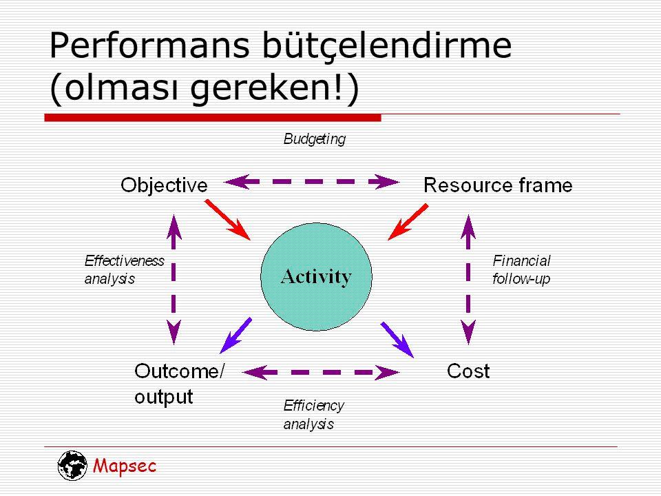 Mapsec Performans bütçelendirme (olması gereken!)