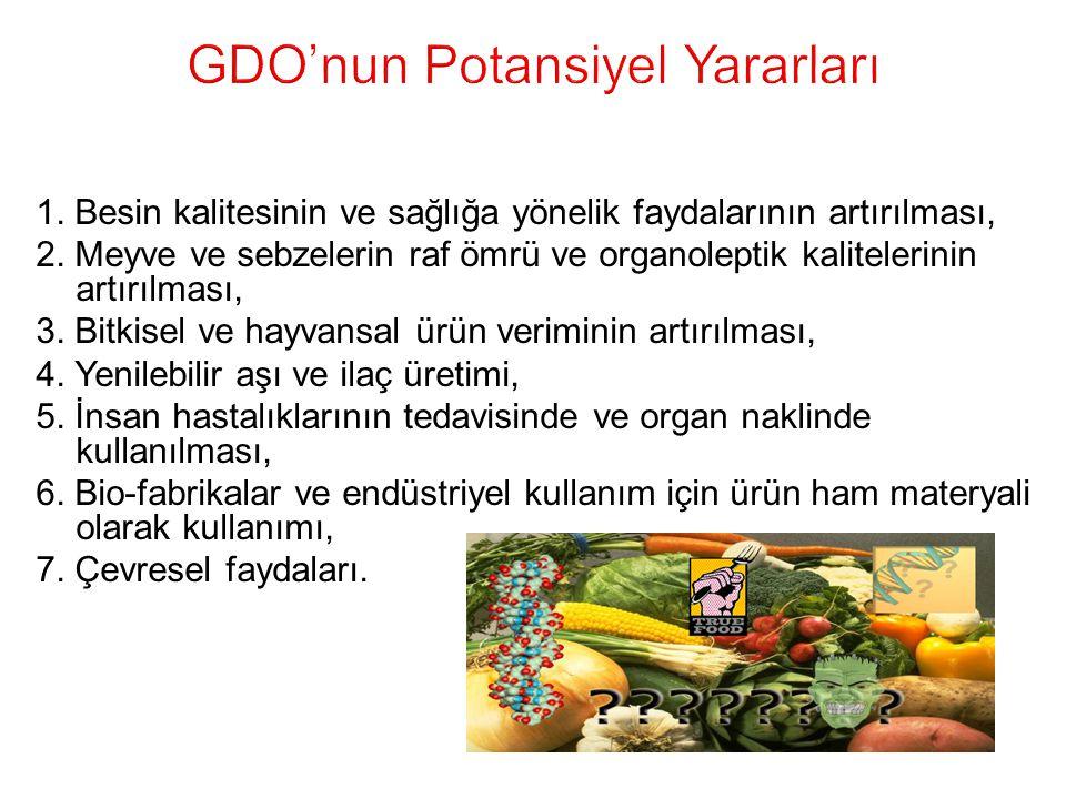 1.Besin kalitesinin ve sağlığa yönelik faydalarının artırılması, 2.
