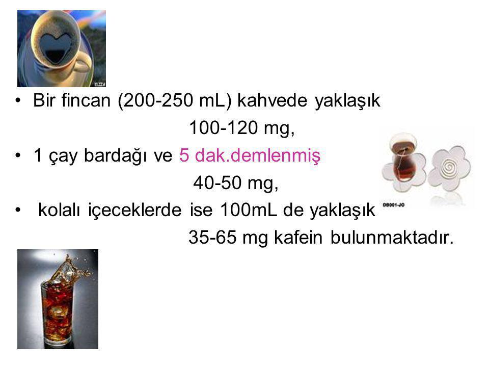 Bir fincan (200-250 mL) kahvede yaklaşık 100-120 mg, 1 çay bardağı ve 5 dak.demlenmiş 40-50 mg, kolalı içeceklerde ise 100mL de yaklaşık 35-65 mg kafein bulunmaktadır.