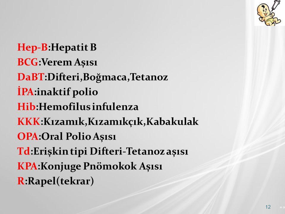 Hep-B:Hepatit B BCG:Verem Aşısı DaBT:Difteri,Boğmaca,Tetanoz İPA:inaktif polio Hib:Hemofilus infulenza KKK:Kızamık,Kızamıkçık,Kabakulak OPA:Oral Polio