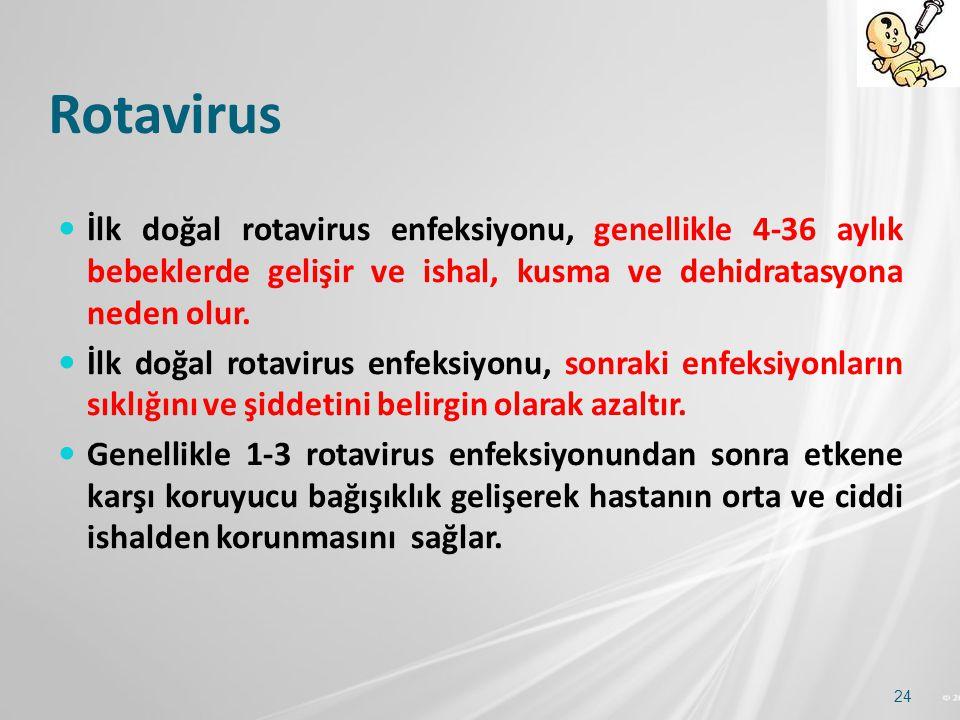Rotavirus İlk doğal rotavirus enfeksiyonu, genellikle 4-36 aylık bebeklerde gelişir ve ishal, kusma ve dehidratasyona neden olur. İlk doğal rotavirus