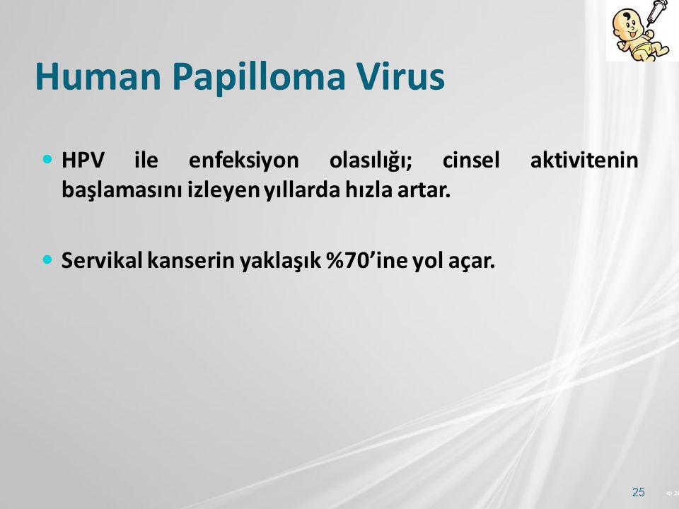 Human Papilloma Virus HPV ile enfeksiyon olasılığı; cinsel aktivitenin başlamasını izleyen yıllarda hızla artar. Servikal kanserin yaklaşık %70'ine yo