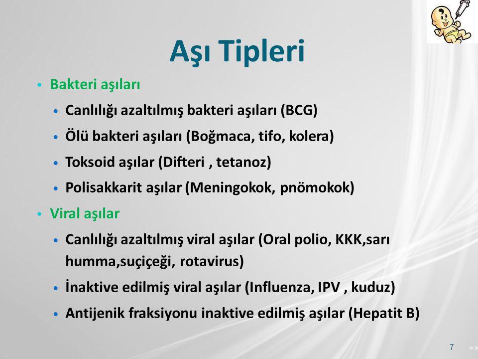 Aşı Tipleri Bakteri aşıları Canlılığı azaltılmış bakteri aşıları (BCG) Ölü bakteri aşıları (Boğmaca, tifo, kolera) Toksoid aşılar (Difteri, tetanoz) P
