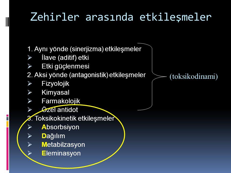 Z ehirler arasında etkileşmeler 1. Aynı yönde (sinerjizma) etkileşmeler  İlave (aditif) etki  Etki güçlenmesi 2. Aksi yönde (antagonistik) etkileşme