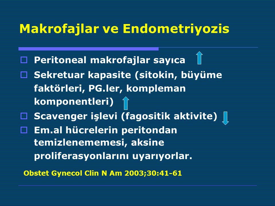 Makrofajlar ve Endometriyozis  Peritoneal makrofajlar sayıca  Sekretuar kapasite (sitokin, büyüme faktörleri, PG.ler, kompleman komponentleri)  Scavenger işlevi (fagositik aktivite)  Em.al hücrelerin peritondan temizlenememesi, aksine proliferasyonlarını uyarıyorlar.