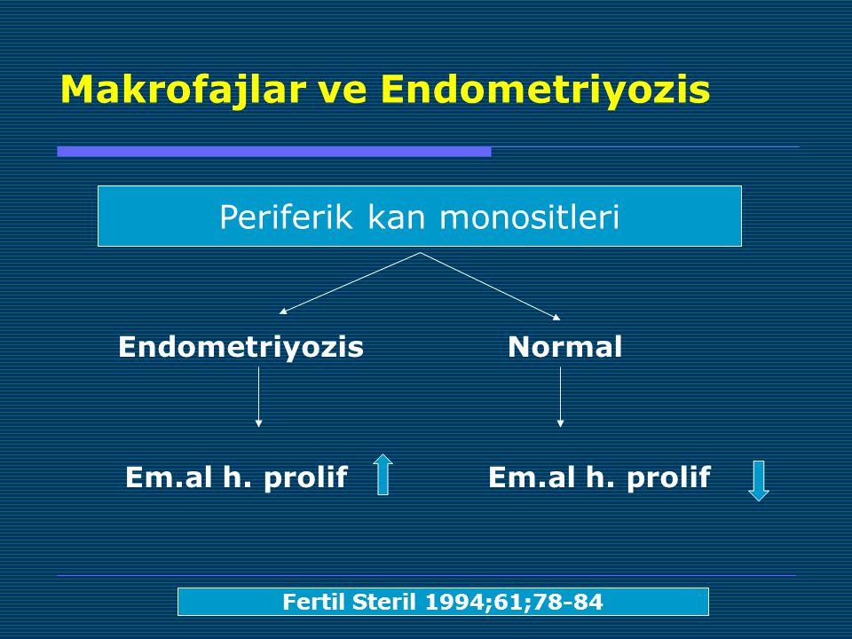 Makrofajlar ve Endometriyozis Endometriyozis Normal Em.al h.