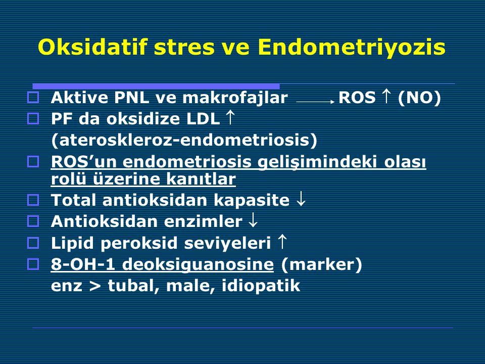 Oksidatif stres ve Endometriyozis  Aktive PNL ve makrofajlar ROS  (NO)  PF da oksidize LDL  (ateroskleroz-endometriosis)  ROS'un endometriosis gelişimindeki olası rolü üzerine kanıtlar  Total antioksidan kapasite   Antioksidan enzimler   Lipid peroksid seviyeleri   8-OH-1 deoksiguanosine (marker) enz > tubal, male, idiopatik