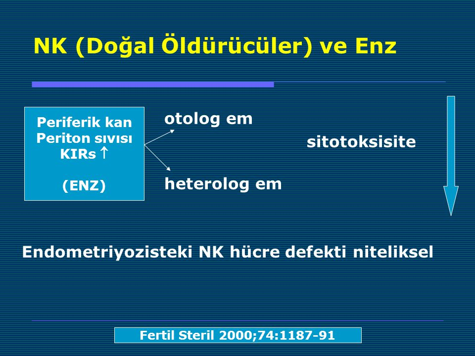 NK (Doğal Öldürücüler) ve Enz otolog em sitotoksisite heterolog em Endometriyozisteki NK hücre defekti niteliksel Periferik kan Periton sıvısı KIRs  (ENZ) Fertil Steril 2000;74:1187-91