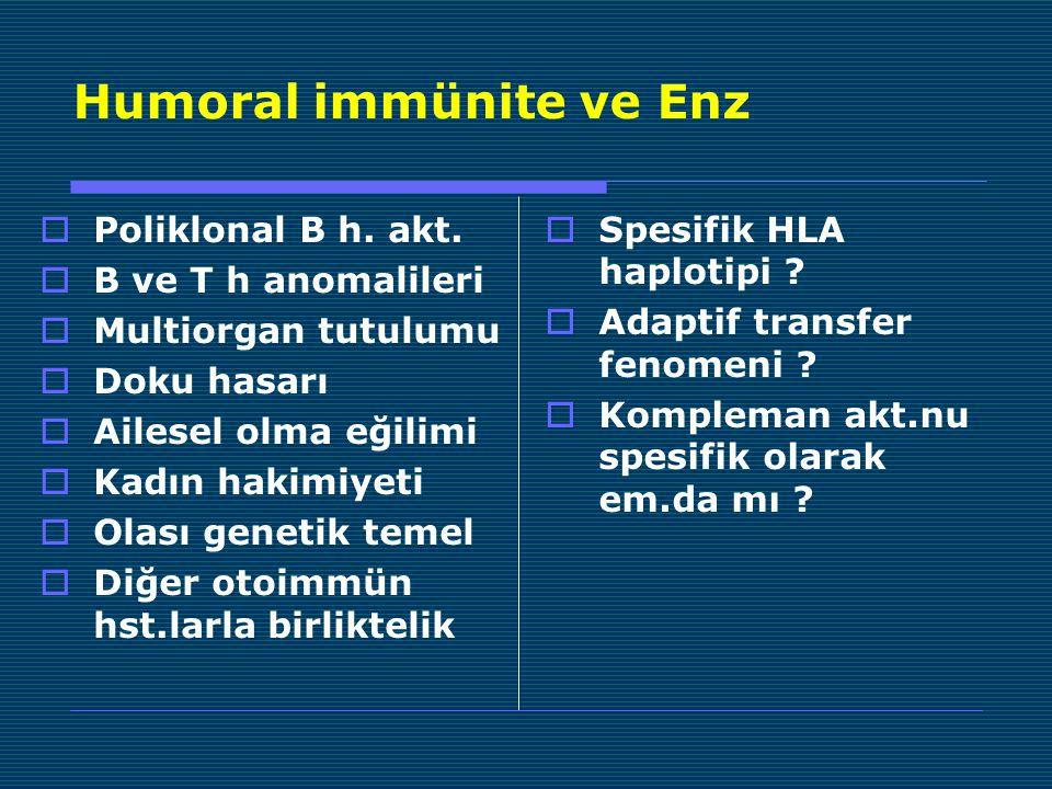 Humoral immünite ve Enz  Poliklonal B h.akt.