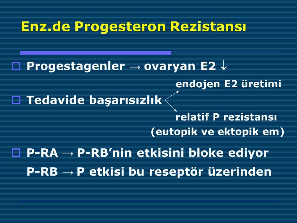 Enz.de Progesteron Rezistansı  Progestagenler → ovaryan E2  endojen E2 üretimi  Tedavide başarısızlık relatif P rezistansı (eutopik ve ektopik em)  P-RA → P-RB'nin etkisini bloke ediyor P-RB → P etkisi bu reseptör üzerinden