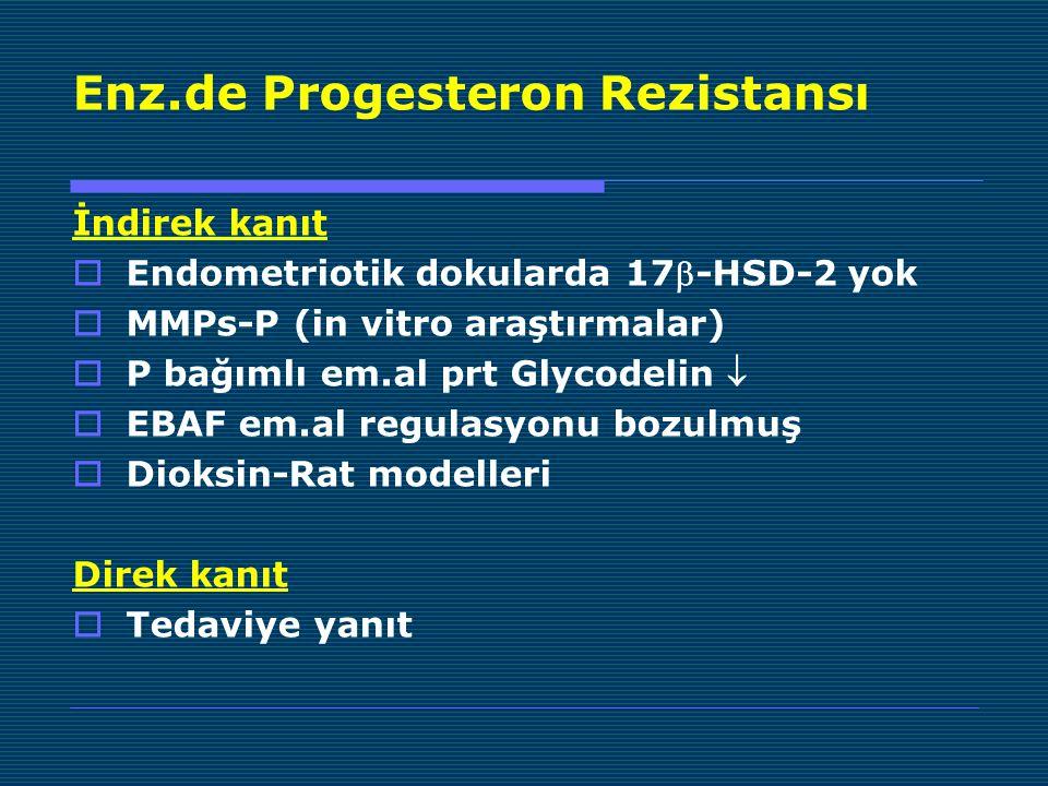 Enz.de Progesteron Rezistansı İndirek kanıt  Endometriotik dokularda 17-HSD-2 yok  MMPs-P (in vitro araştırmalar)  P bağımlı em.al prt Glycodelin   EBAF em.al regulasyonu bozulmuş  Dioksin-Rat modelleri Direk kanıt  Tedaviye yanıt
