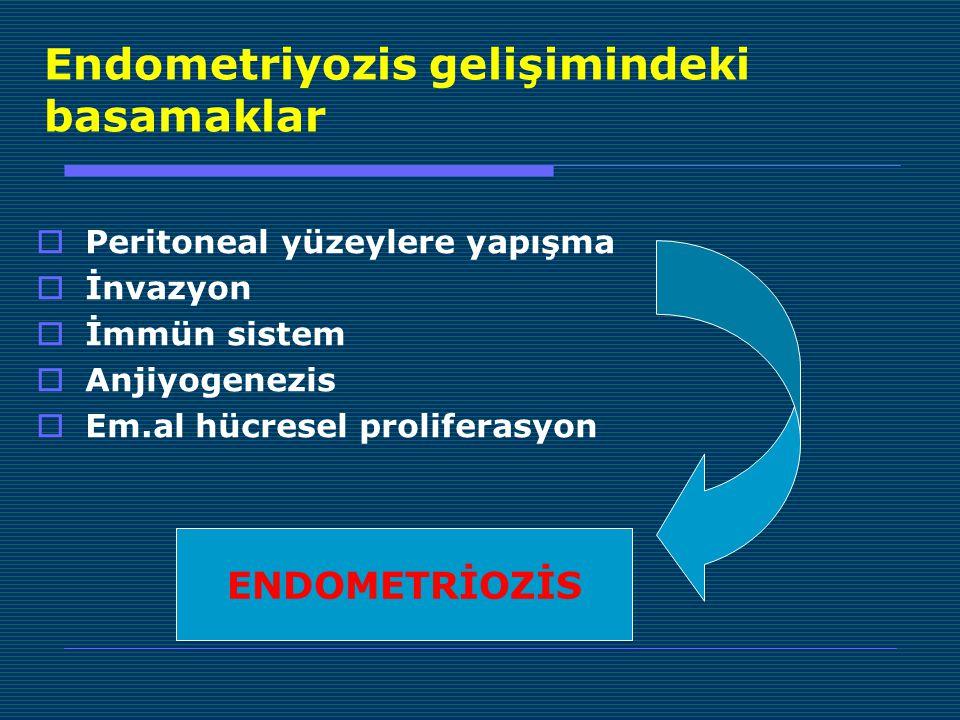 Endometriyozis gelişimindeki basamaklar  Peritoneal yüzeylere yapışma  İnvazyon  İmmün sistem  Anjiyogenezis  Em.al hücresel proliferasyon ENDOMETRİOZİS