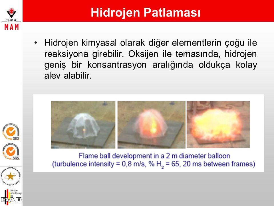 Hidrojen hava karışımlarının patlaması için öncelikle bir tutuşma ortamı gereklidir ve bu kendiliğinden oluşamaz. Oto-tutuşma sıcaklığına (858 K) ulaş