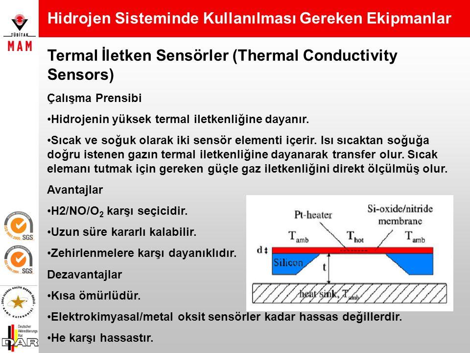 Palladyum Alaşımlı Sensörler (Palladium Alloy Sensors) Çalışma Prensibi Hidrojen varlığında direnci ters olarak değişen Pd/Ni sensör kollarından oluşa