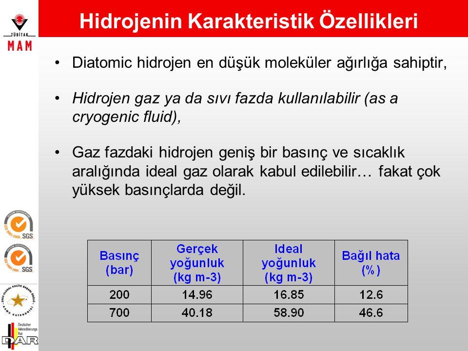 Diatomic hidrojen en düşük moleküler ağırlığa sahiptir, Hidrojen gaz ya da sıvı fazda kullanılabilir (as a cryogenic fluid), Gaz fazdaki hidrojen geniş bir basınç ve sıcaklık aralığında ideal gaz olarak kabul edilebilir… fakat çok yüksek basınçlarda değil.