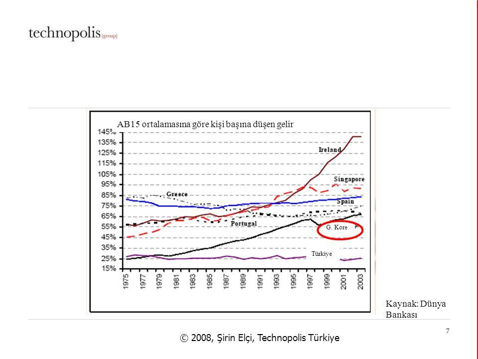 14 janvier 20158 Finlandiya'nın 1990'larda karşı karşı kaldığı krizde işsizlik %20'lere, bütçe açığı GSYİH'nın %70'ine tırmandı.