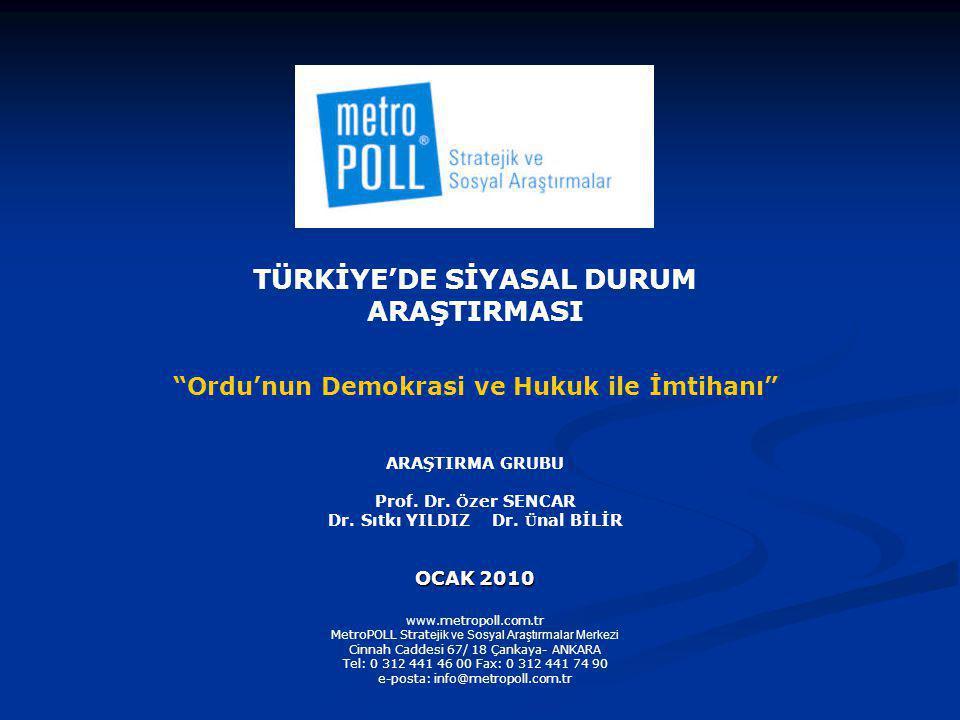 TÜRKİYE'DE SİYASAL DURUM ARAŞTIRMASI Ordu'nun Demokrasi ve Hukuk ile İmtihanı ARAŞTIRMA GRUBU Prof.