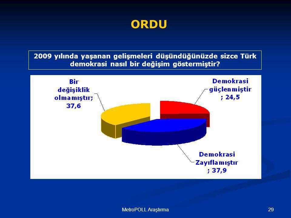 29MetroPOLL Araştırma 2009 yılında yaşanan gelişmeleri düşündüğünüzde sizce Türk demokrasi nasıl bir değişim göstermiştir.