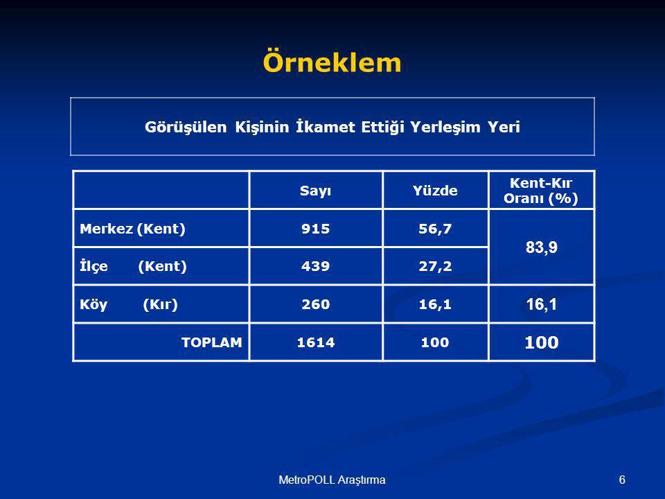 7MetroPOLL Araştırma Türkiye'nin Gidişatı Genel Olarak Düşündüğünüzde Türkiye İyiye mi Gidiyor Kötüye mi Gidiyor?