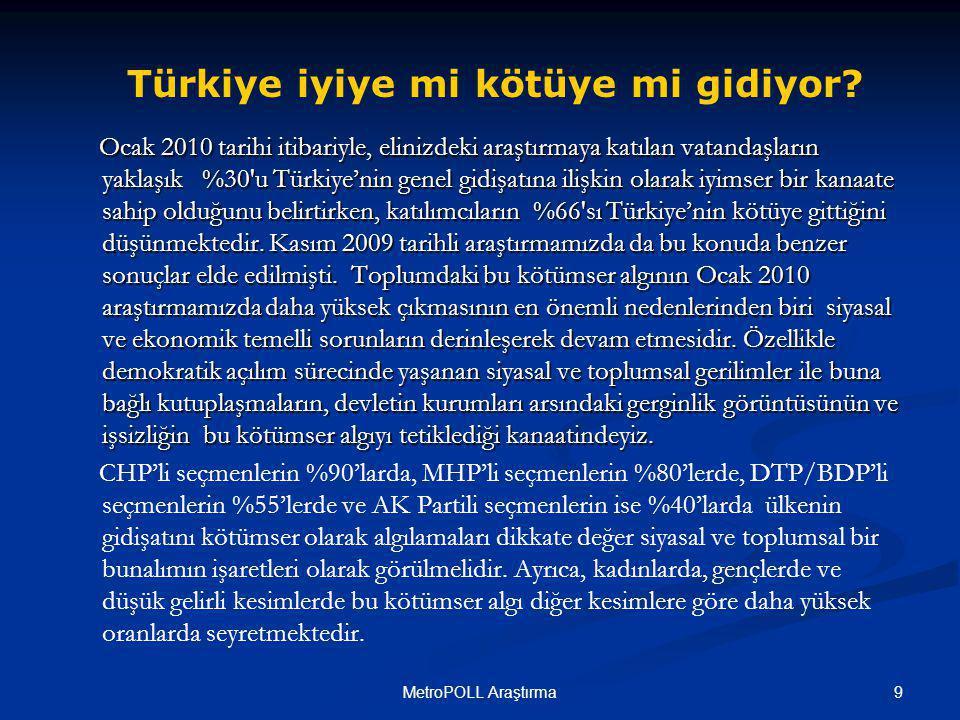 30MetroPOLL Araştırma Geride bıraktığımız 2009 yılı genel olarak değerlendirildiğinde; katılımcıların %24,5'i Türk demokrasisinin güçlendiğini, buna karşılık %37,9'luk bir kesim ise demokrasinin zayıfladığını düşünmektedir.