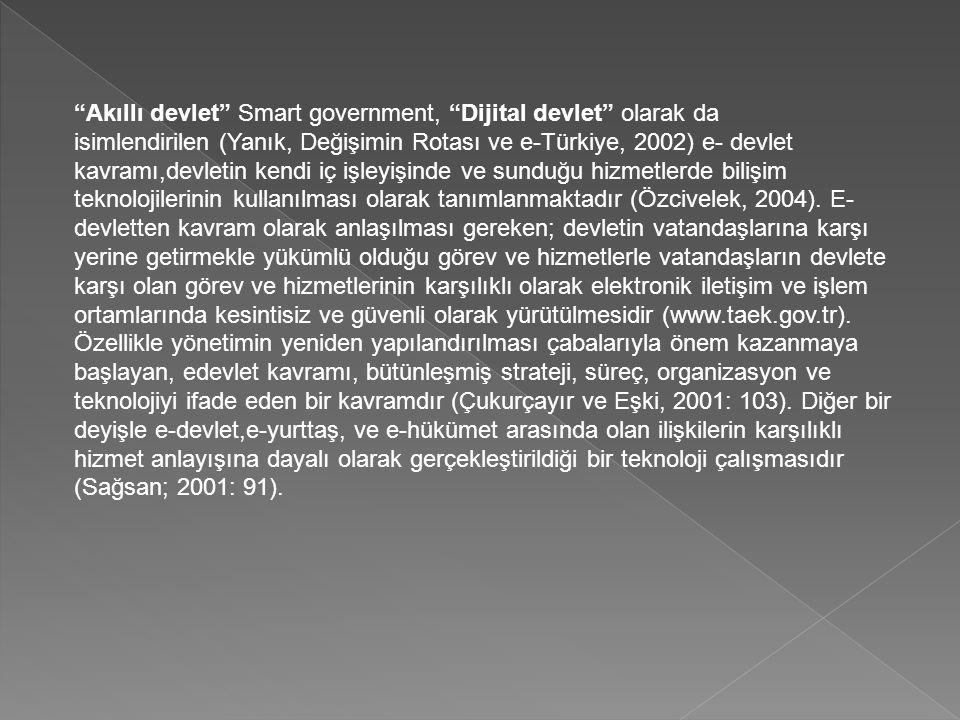Akıllı devlet Smart government, Dijital devlet olarak da isimlendirilen (Yanık, Değişimin Rotası ve e-Türkiye, 2002) e- devlet kavramı,devletin kendi iç işleyişinde ve sunduğu hizmetlerde bilişim teknolojilerinin kullanılması olarak tanımlanmaktadır (Özcivelek, 2004).