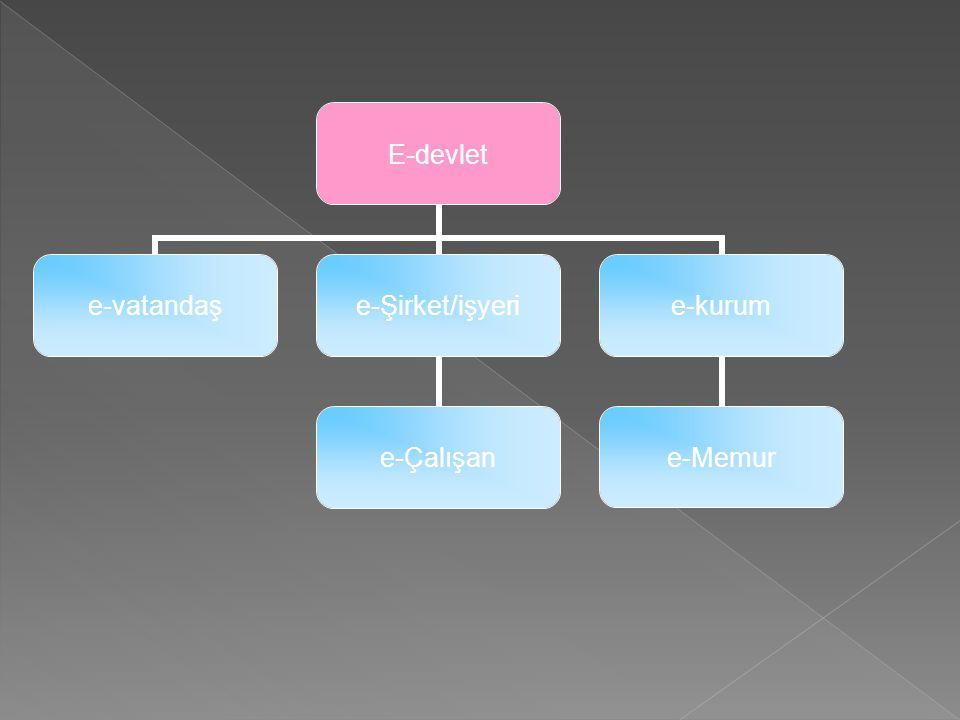E-devlet e-vatandaş e- Şirket/işyeri e-Çalışan e-kurum e-Memur