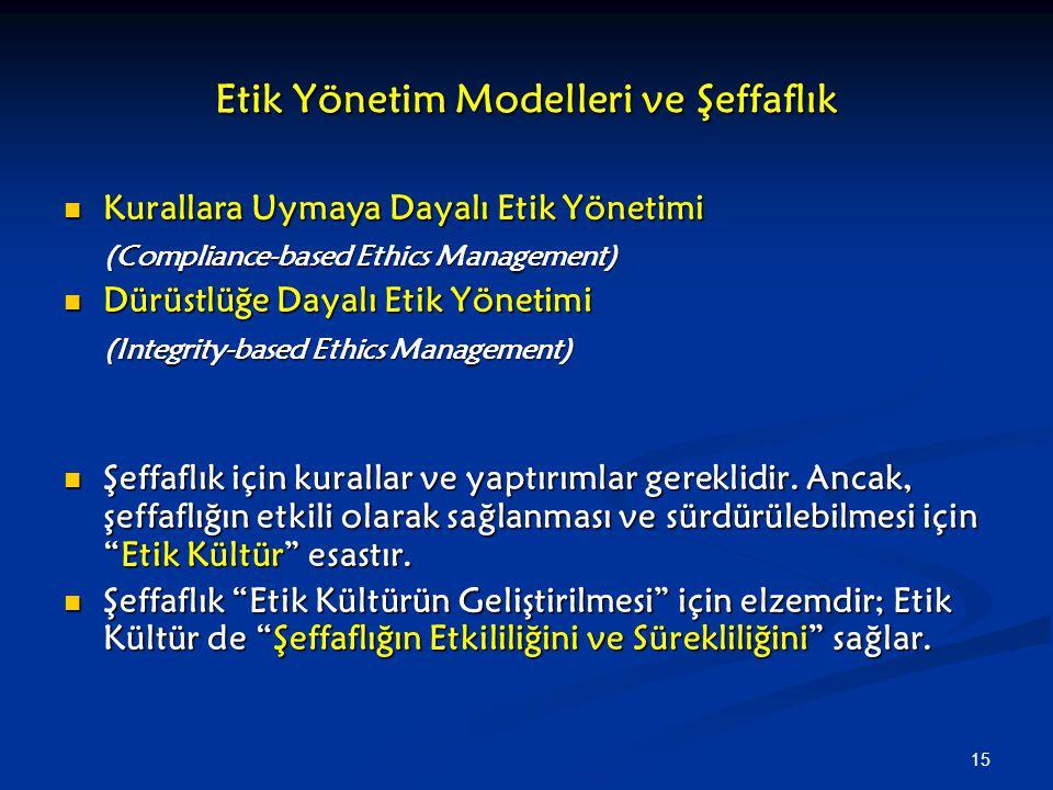 15 Etik Yönetim Modelleri ve Şeffaflık Kurallara Uymaya Dayalı Etik Yönetimi Kurallara Uymaya Dayalı Etik Yönetimi (Compliance-based Ethics Management