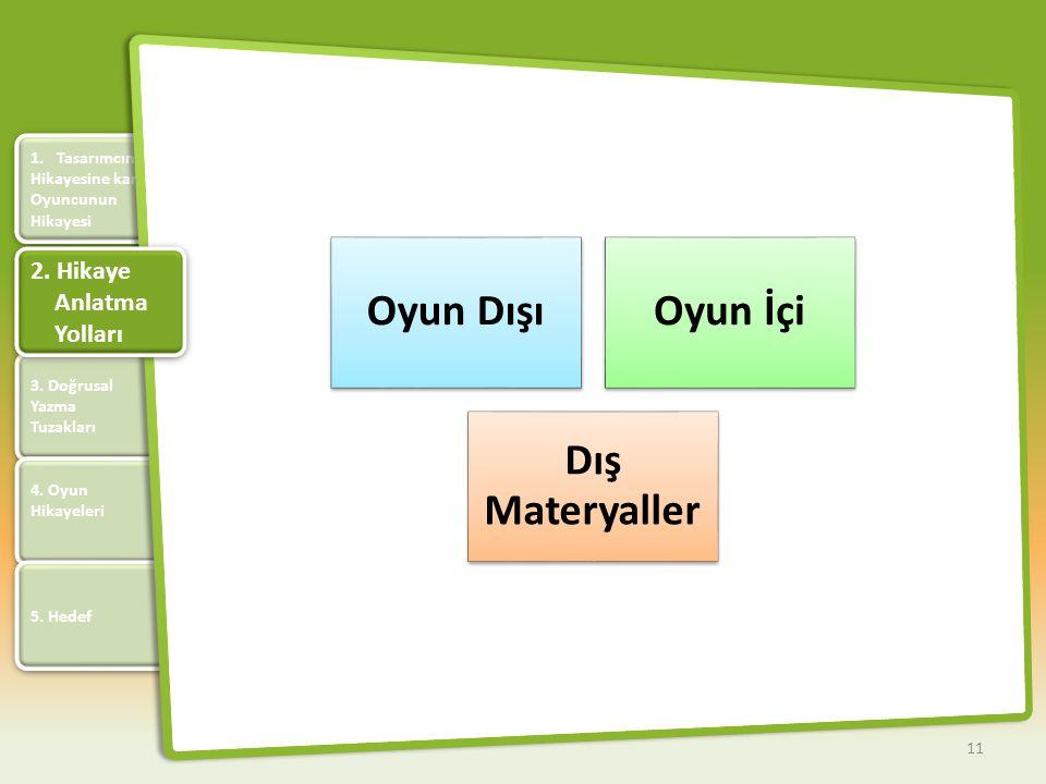 1.Tasarımcının Hikayesine karşı Oyuncunun Hikayesi 1.Tasarımcının Hikayesine karşı Oyuncunun Hikayesi 11 3.