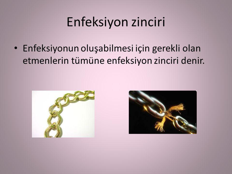 Enfeksiyon zinciri Enfeksiyonun oluşabilmesi için gerekli olan etmenlerin tümüne enfeksiyon zinciri denir.