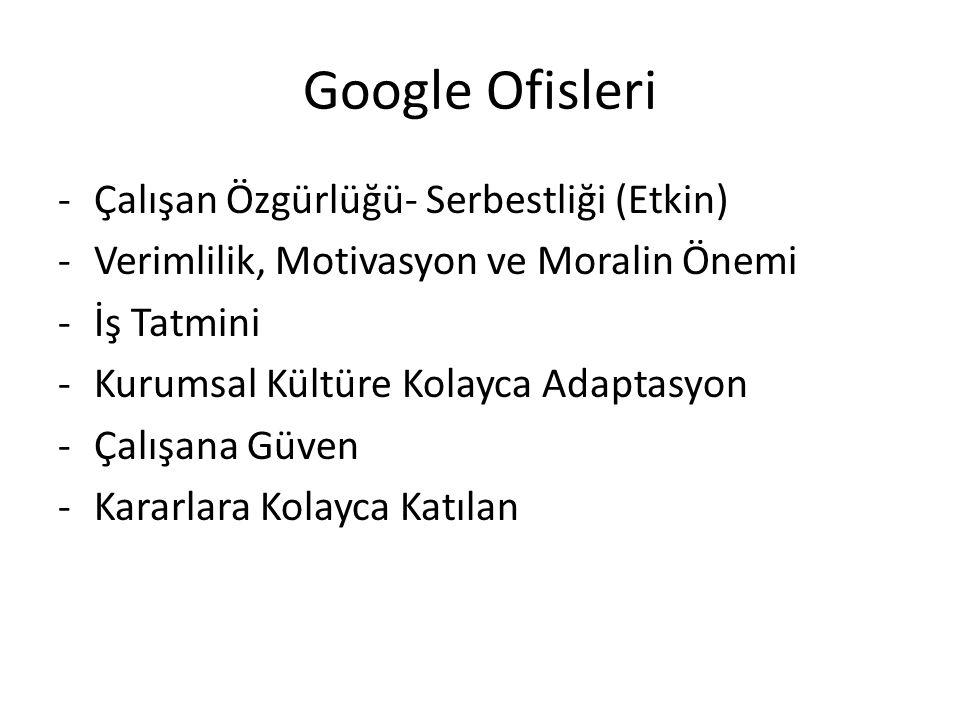 Google Ofisleri -Çalışan Özgürlüğü- Serbestliği (Etkin) -Verimlilik, Motivasyon ve Moralin Önemi -İş Tatmini -Kurumsal Kültüre Kolayca Adaptasyon -Çalışana Güven -Kararlara Kolayca Katılan