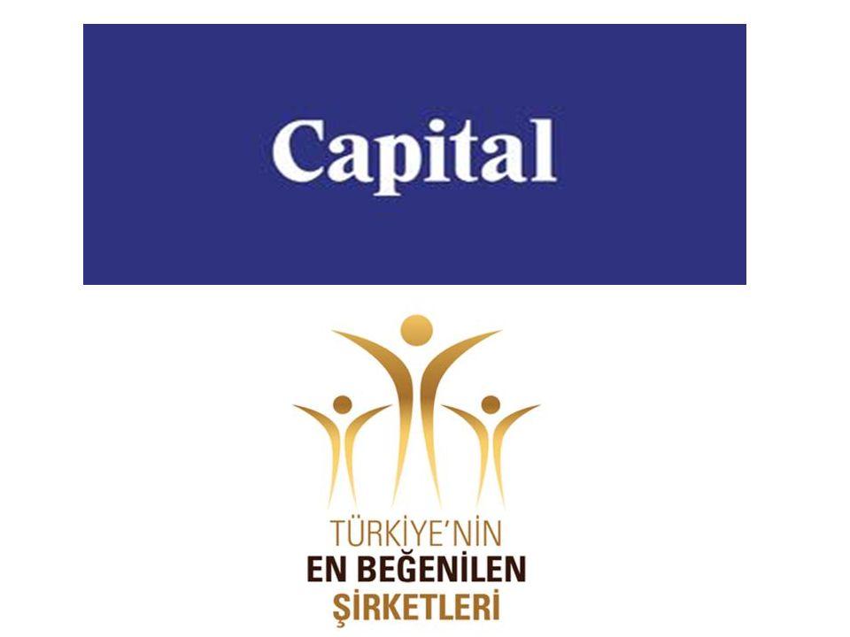 Capital İtibar Kriterleri Müşteri Memnuniyeti Hizmet ve Ürün Kalitesi Yönetim Kalitesi Finansal Sağlamlık Pazarlama ve Satış Stratejileri Yeni ürün geliştirme/Yenilikçilik Çalışanların Nitelikleri Bilgi ve Teknoloji Yatırımları Rekabette Etik Davranma