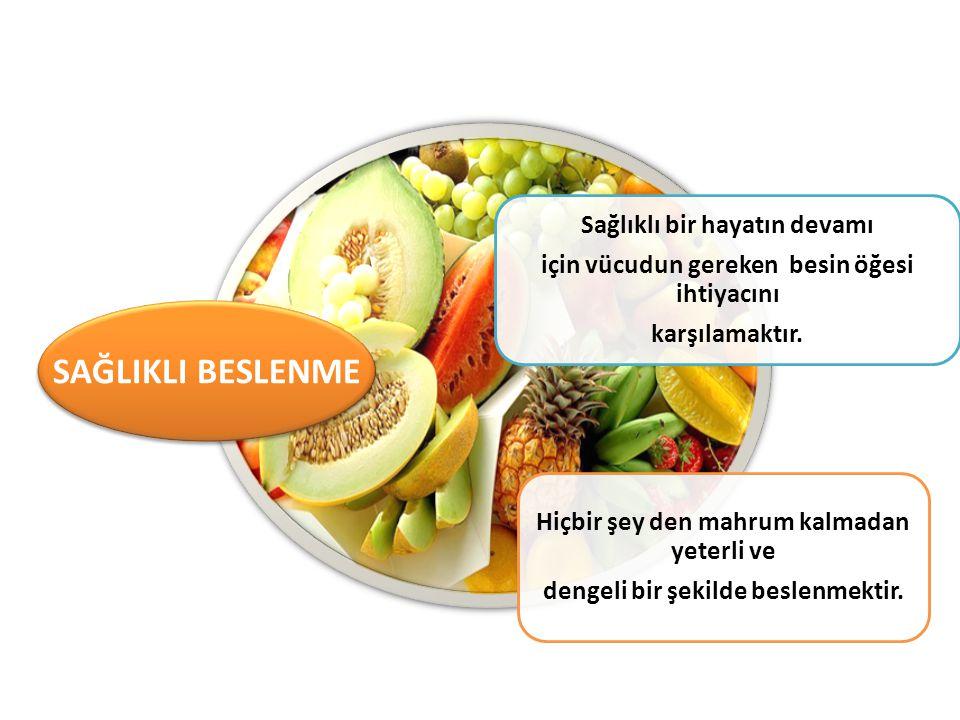 SAĞLIKLI BESLENME Sağlıklı bir hayatın devamı için vücudun gereken besin öğesi ihtiyacını karşılamaktır. Hiçbir şey den mahrum kalmadan yeterli ve den