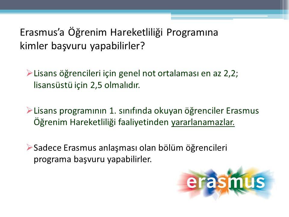 Erasmus'a Öğrenim Hareketliliği Programına kimler başvuru yapabilirler.