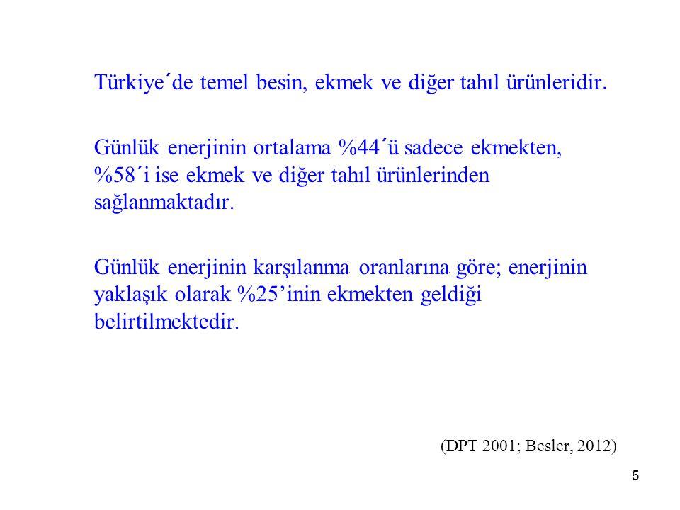6 Ekmek tüketimi (g/kişi/gün) ( Köksal 1977; Tönük ve Gültürk 1987; Pekcan vd 2006; Besler 2012) Ekmek Tüketimi (g/ kişi/ gün) 402 g Türkiye Beslenme Sağlık Araştırması (TBSA) 1974 360 g TBSA 1984 204.4 g * FAO 2006 185 g (Ekmek Grubu) 20 g (Kepekli tam tahıllı ekmek) TBSA 2010 Akt: Besler 2012 *SED (Y: 179.7, O: 198.0 g, D: 230.0 g) Düşük SED ekmek tüketimi fazla olmasına karşın israf daha az olmakta, gelir düzeyi yükseldikçe ekmek tüketimi azalmakta ancak israf artmaktadır.