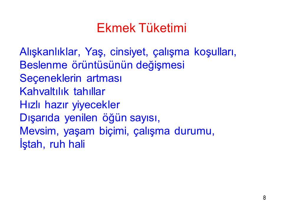29 Kaynaklar Anonim, (2007).Türkiye'ye Özgü Beslenme Rehberi.