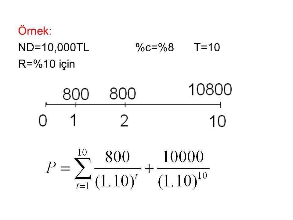 Örnek: ND=10,000TL%c=%8T=10 R=%10 için
