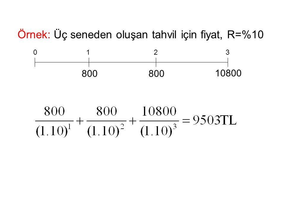 Örnek: Üç seneden oluşan tahvil için fiyat, R=%10 0123 800 10800