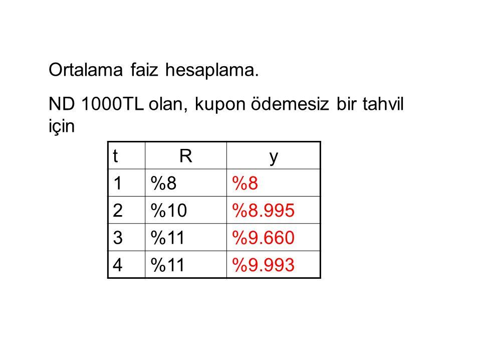 tRy 1%8 2%10%8.995 3%11%9.660 4%11%9.993 Ortalama faiz hesaplama. ND 1000TL olan, kupon ödemesiz bir tahvil için